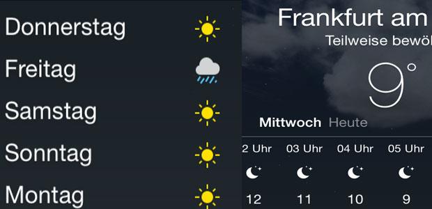 Die Wettervorhersage.